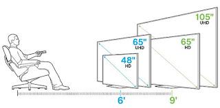 ukuran layar tv
