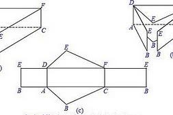Jaring-jaring prisma segitiga, segi lima, dan segi enam