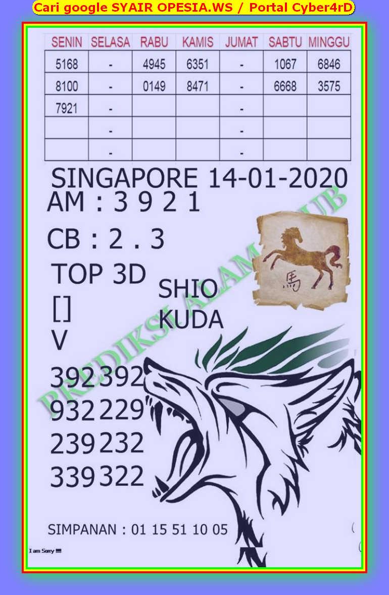 Kode syair Singapore Rabu 15 Januari 2020 127