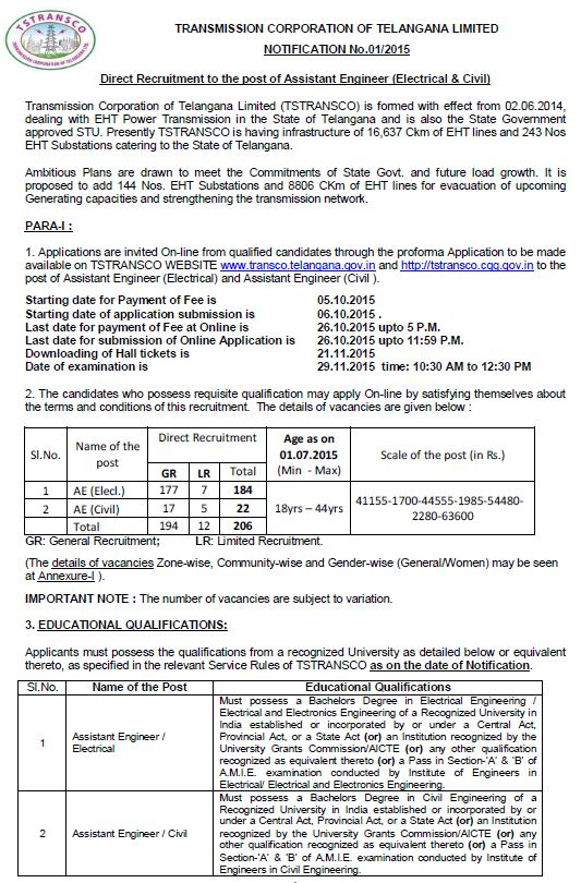 Online Applications are invited for 206 Assistant Engineer Posts in Telangana State TRANSCO