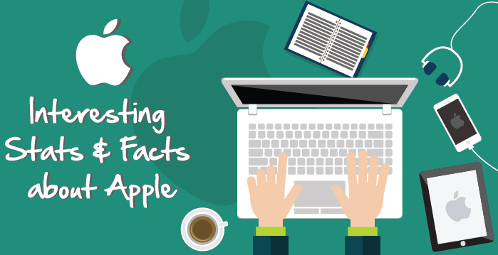 Success Story of Apple Products with Stats, Facts & Brief History - Infographic