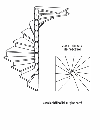 - Escalier encombrement minimum ...