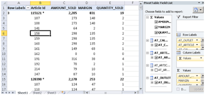 SAP HANA: Using Hierarchies