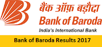 Bank of Baroda Results 2017
