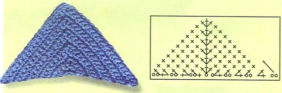 Схема для вязания треугольного клапана сумки.
