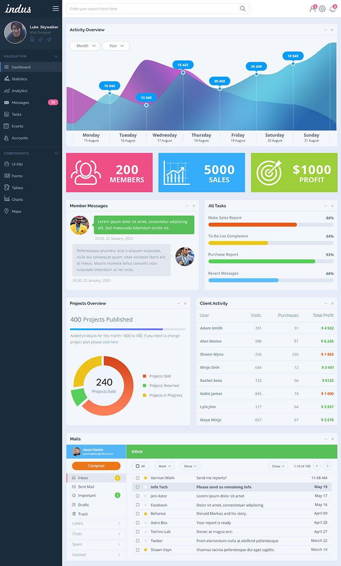Indus – Admin Template