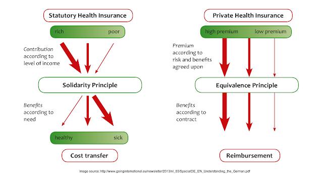 El-sistema-sanitario-alemán
