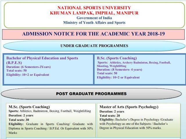 National Sports University Admissions 2018