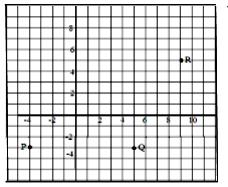 Soal-Ulangan-Ujian-Matematika-kelas-6-Semester-1-UAS-Matematika-kelas-6-SD
