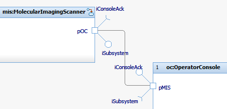 Bespoke training and consulting in umlsysml with ibm rational standard uml ports ccuart Choice Image