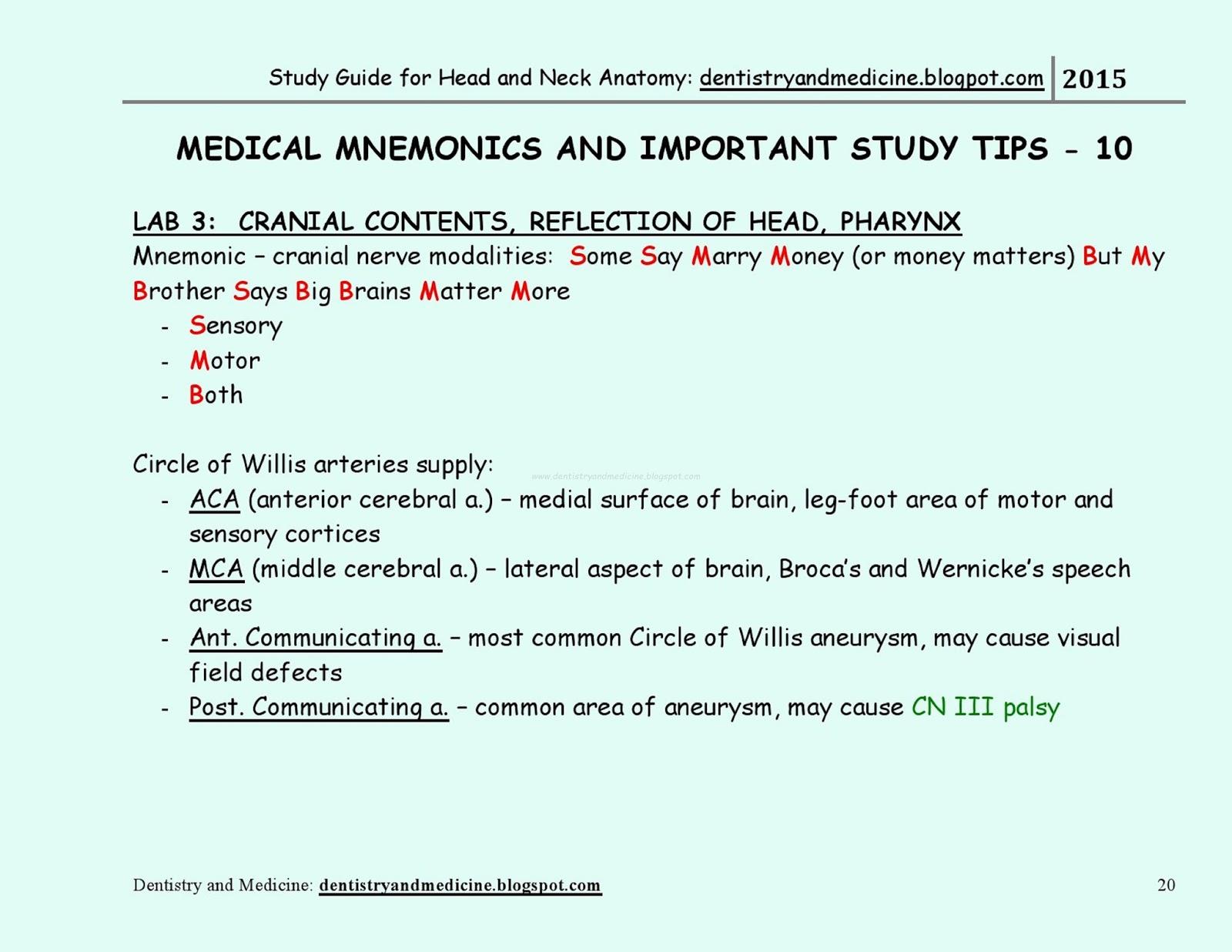 Perfect Anatomy And Physiology Mnemonics Collection - Human Anatomy ...