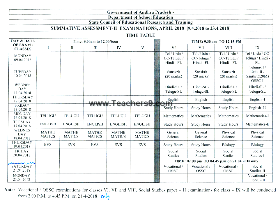 R.C No 3 - Reschedule of Primary level SA-III Examinations and change of timings of SA II examination at High School level on 21.04.2018. Revised Time Table of Summative 3/Summative 2 Assessment Exams
