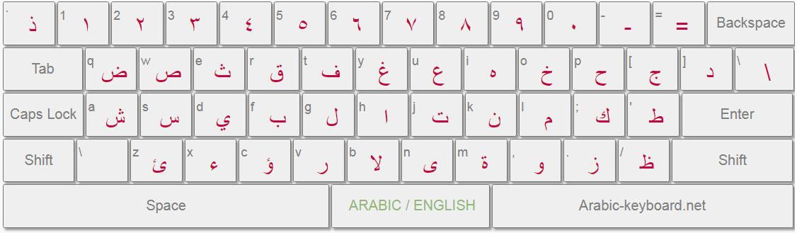 Arabisk tastatur