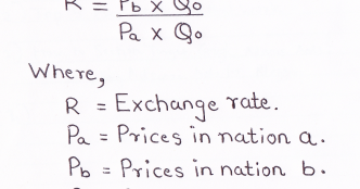 the purchasing power parity theory
