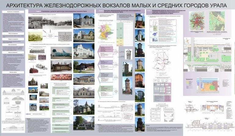 Темы магистерской диссертации по архитектуре 8097