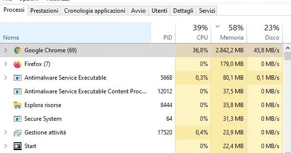 Come terminare un processo in Windows 10