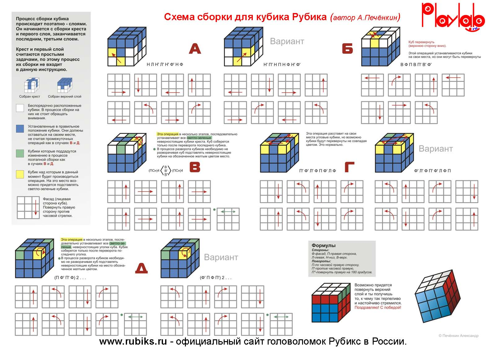 Схемы сборки кубика 3х3. Как собрать кубик рубика 3х3, схема.