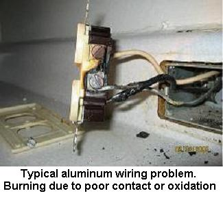 Inspect problem electrical contractor in Tecumseh, Ontario 226-783-4016
