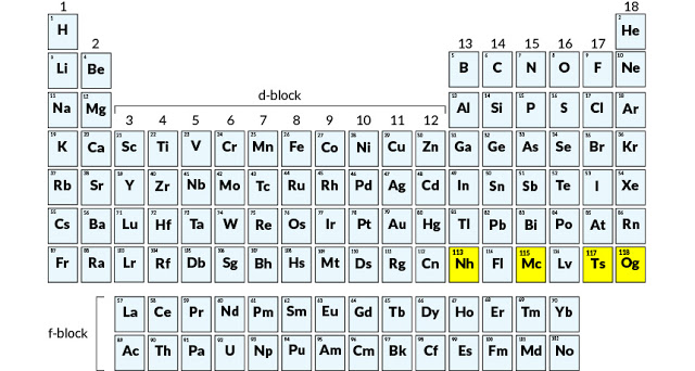 The latest Elements Finally Have Names