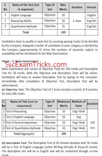 NIACL AO Pre & Main exam Pattern