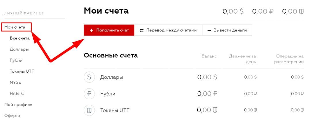 Пополнение баланса на сайте United Traders Юнайтед Трейдерс