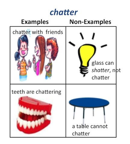 Vocabulogic vocabulary development for english language learners click to expand right click to download publicscrutiny Image collections