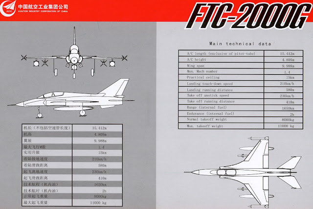 Chart Attribute: The technical specification of FTG-2000G / Source: Company Handout