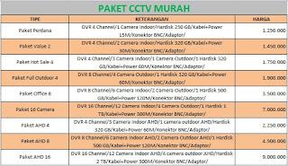 cctv surabaya paket promo temurah