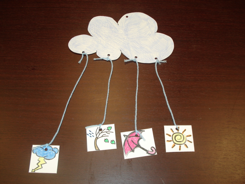 D Solars Tell A Windmill Lesson Plans Kindergarten
