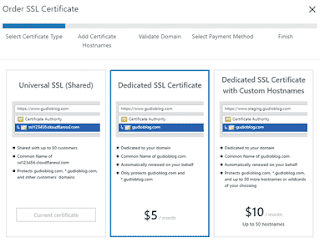 Buy SSL From Cloudflare