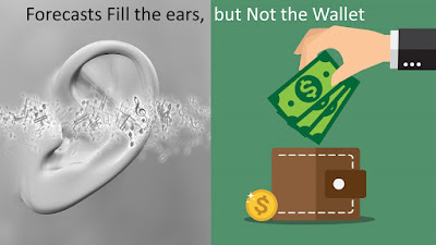 Music floating to Ear and Wallet