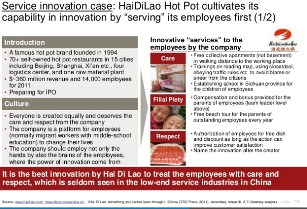 slideshare haidilao innovation 1