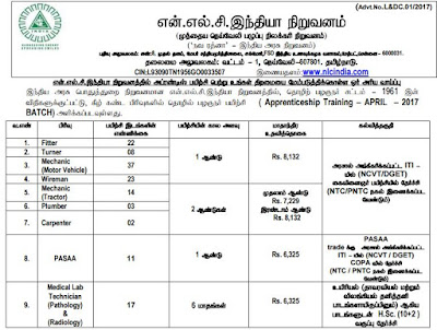 Neyveli Lignite Corporation Limited NLC Recruitment 2017