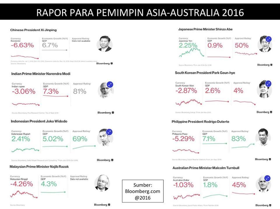 http://www.asalasah.com/2017/01/presiden-jokowi-dinobatkan-sebagai.html