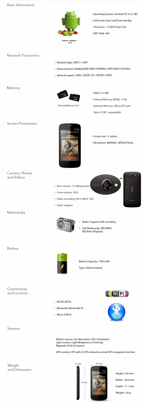 Walton Primo F2 Price with Full Specifications-Features