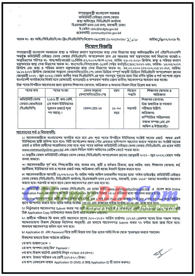 Community Clinic Jobs Circular 2018
