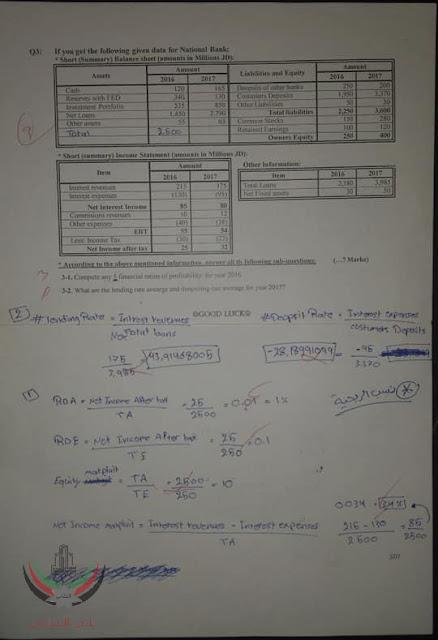 مكتبتي ال البيت - نموذج امتحان عمليات مصرفية للدكتور سفيان حريز .