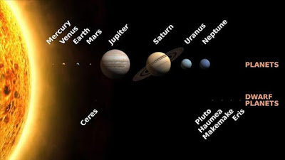 Planet Kesembilan yang Misterius Masih Terus Dicari
