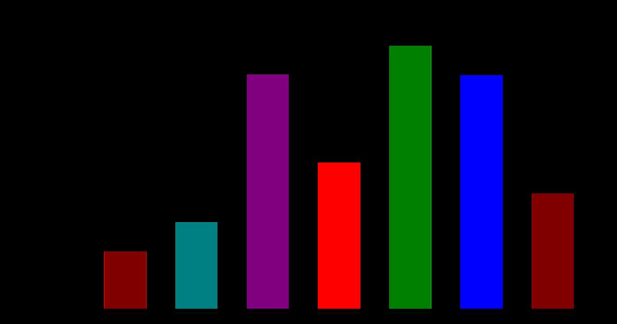 23+ Contoh Soal Tabel Diagram Lingkaran - Kumpulan Contoh Soal