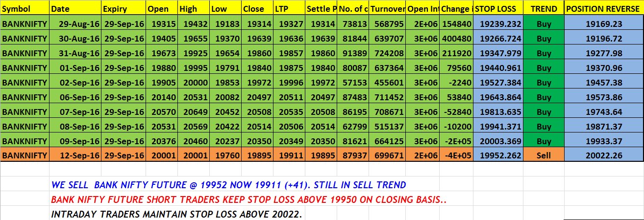 Best nifty positional trading strategy