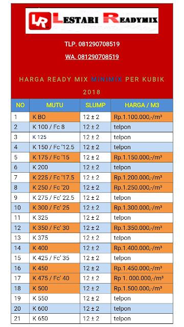 Harga Ready mix minimix di cakung Jakarta Timur