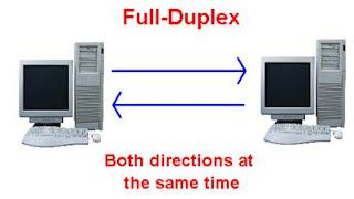 Full – duplex