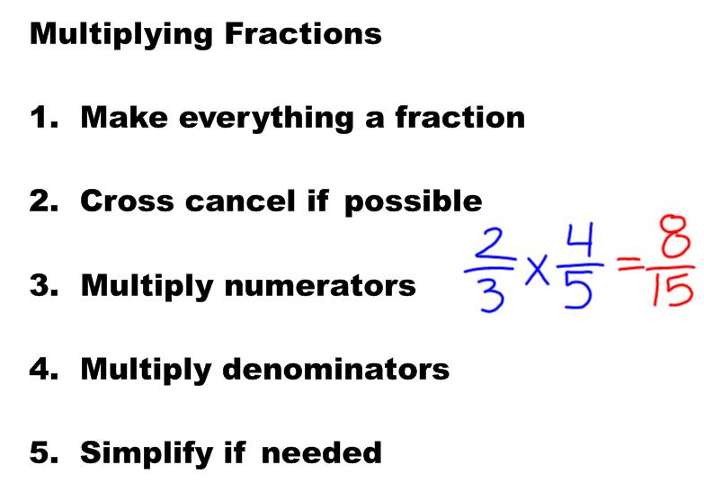 Miss Kahrimanis's Blog: Multiplying Fractions