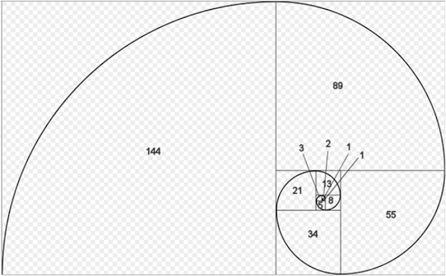 Fibonacci Series in Java without Recursion