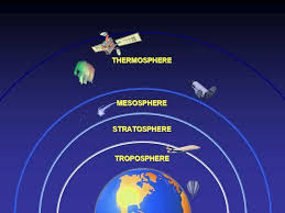 Details of the Earth Atmosphere layers