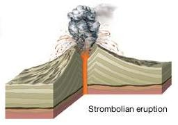 éruption volcanique , type ,Stromboli,vulkaanuitbarsting