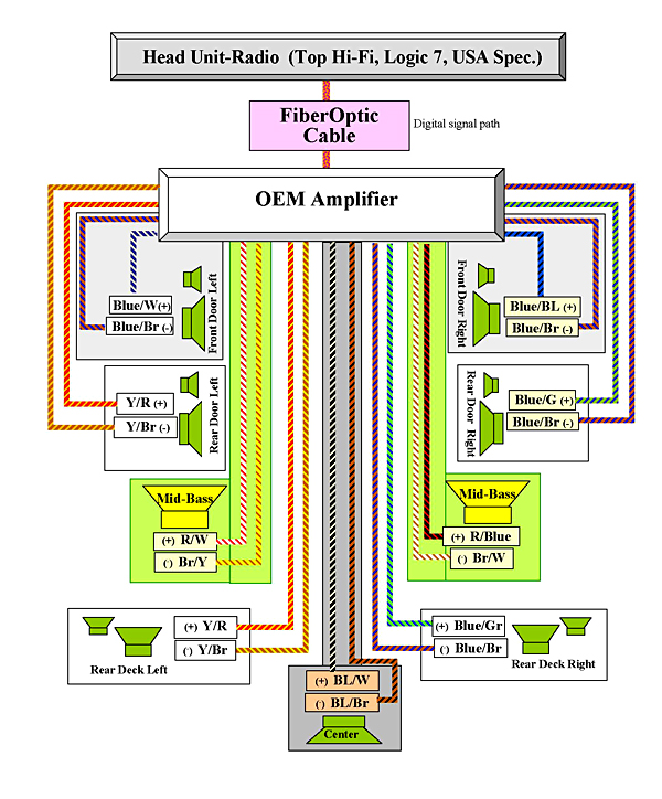 Get Instant File: Bmw X1 Wiring Diagram