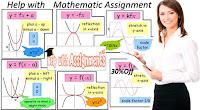 Maths Homework Online, Geometry Homework Help, Algebra Assignment Help, Mathematics Assignment, Mathematics Assignment Topics, Mathematics Assignment Help, Algebraic Geometry Assignment Help,