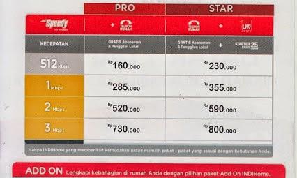 INDIHOME, indonesia, internet, masyarakat, paket, teknologi, telkom