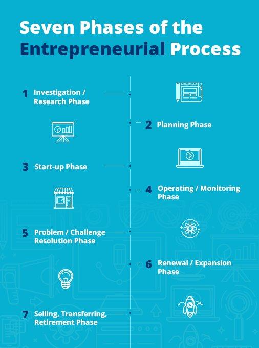 bsnl business broadband plans effective business planning